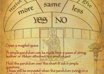 free-pendulum-divination-chart