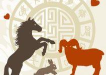 chinese-zodiac-relationship