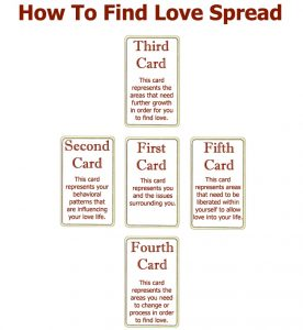tarot-true-spread-true-love
