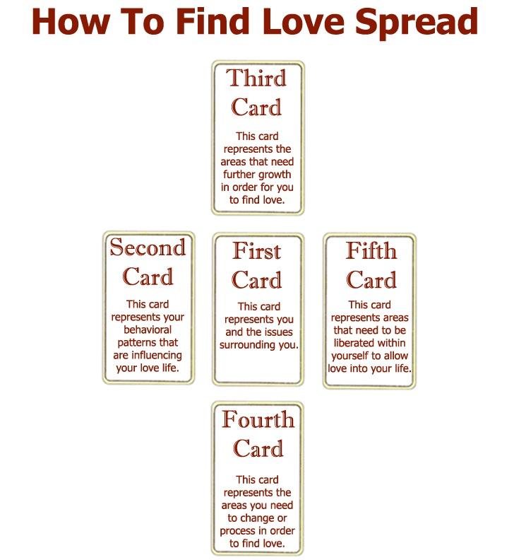 tarot-true-spread-true-love